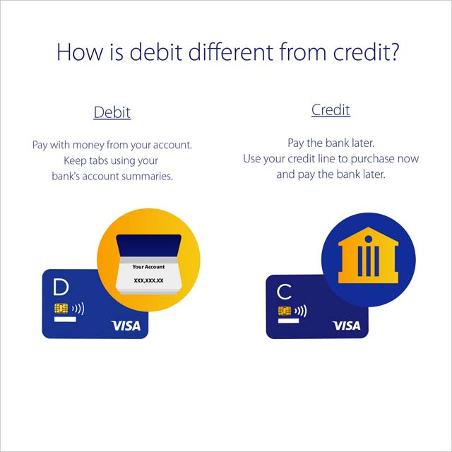 infographic-debit-credit-difference-640x640