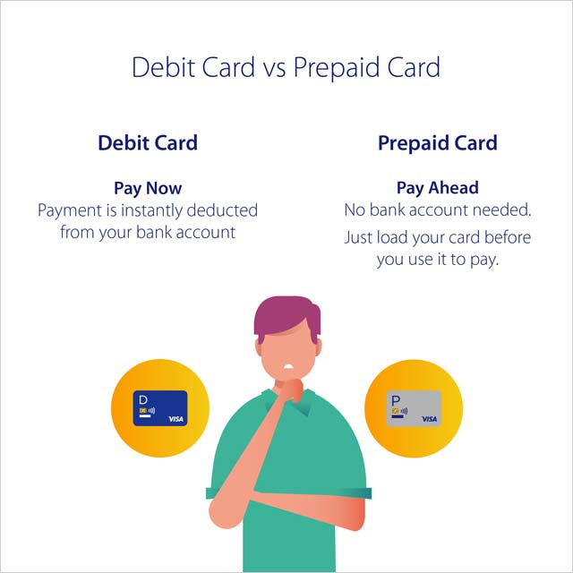 infographic-debit-prepaid-difference-640x640
