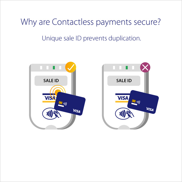infographic-why-are-contactless-payments-secure-3-640x640